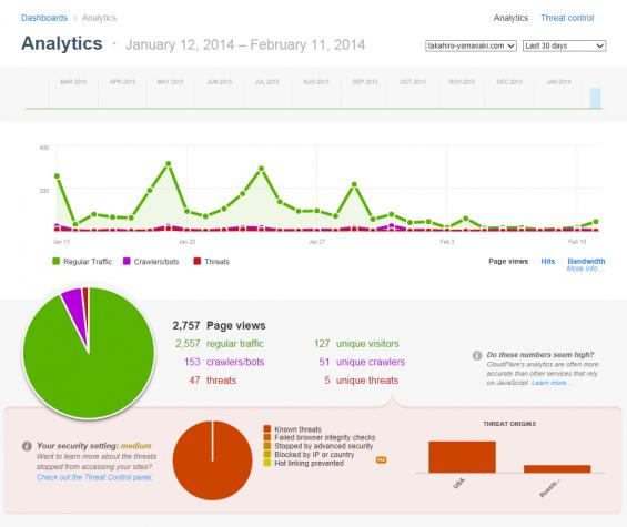 2014-02-13_CDN解析